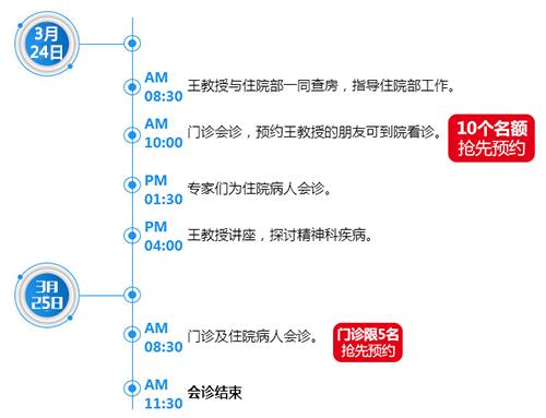 世界睡眠日:3月24-25日我院特邀上海王祖承教授会诊现可预约
